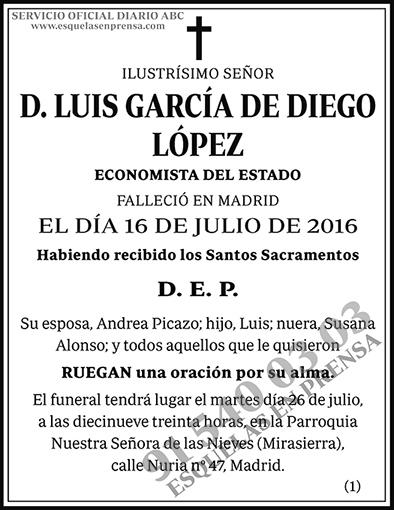 Luis García de Diego López
